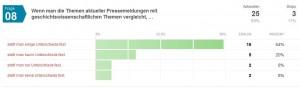 Wozu Geschichte Ergebnisse8_www.HistoLog.de
